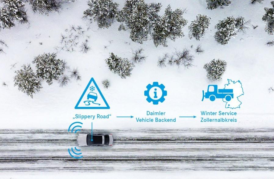 Uz car-to-X komunikaciju prepoznaju se skliske prometnice
