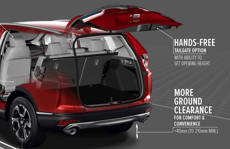 Nova Honda CR-V nudi više mjesta, udobnosti i novih tehnologija