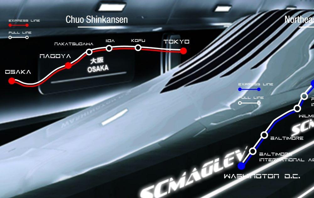 Najbrži automobili su spori u odnosu na brze vlakove